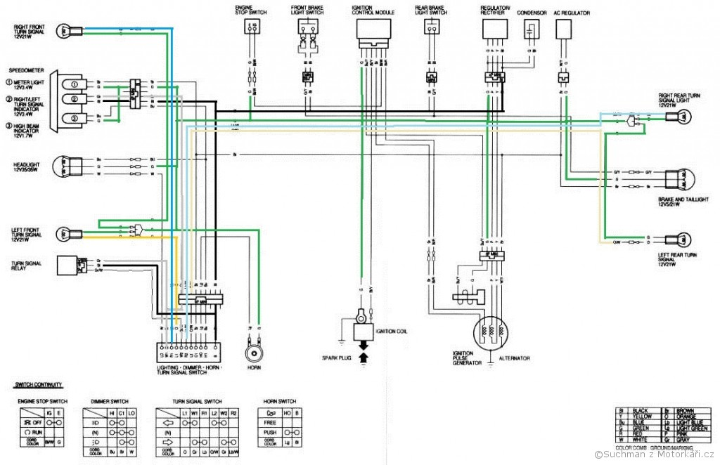 132575_xr600wiringdiagram xr600r wiring diagram wiring diagram shrutiradio Kawasaki ATV Wiring Diagram at gsmportal.co
