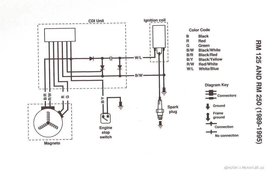 on Honda 250 Wiring Diagram