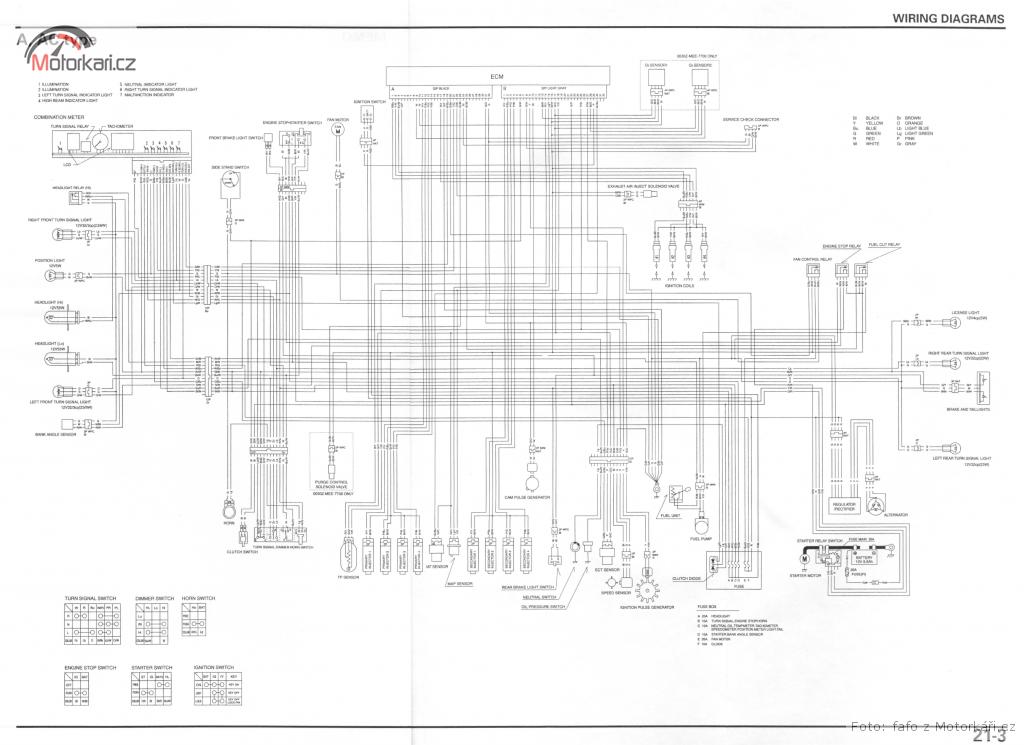 2002 honda cbr f4i wiring diagram