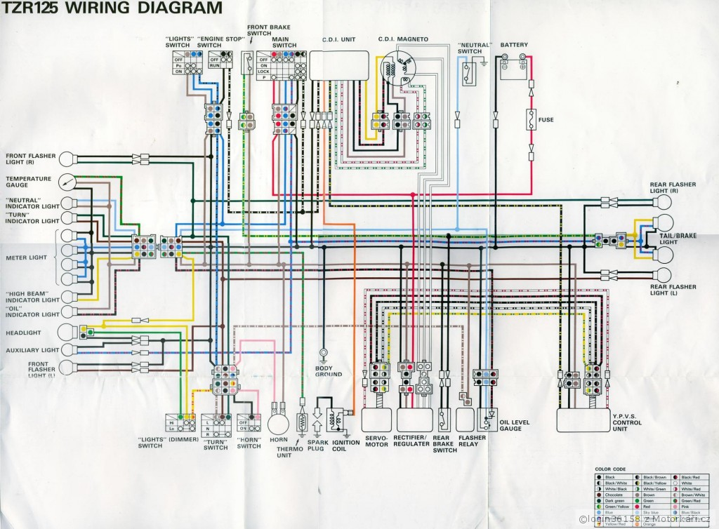 216891_TZR1252RKWIRINGDIAGRAMLABELLED Yamaha Dt R Wiring Diagram on street conversion, diagram charger, parts philippines,